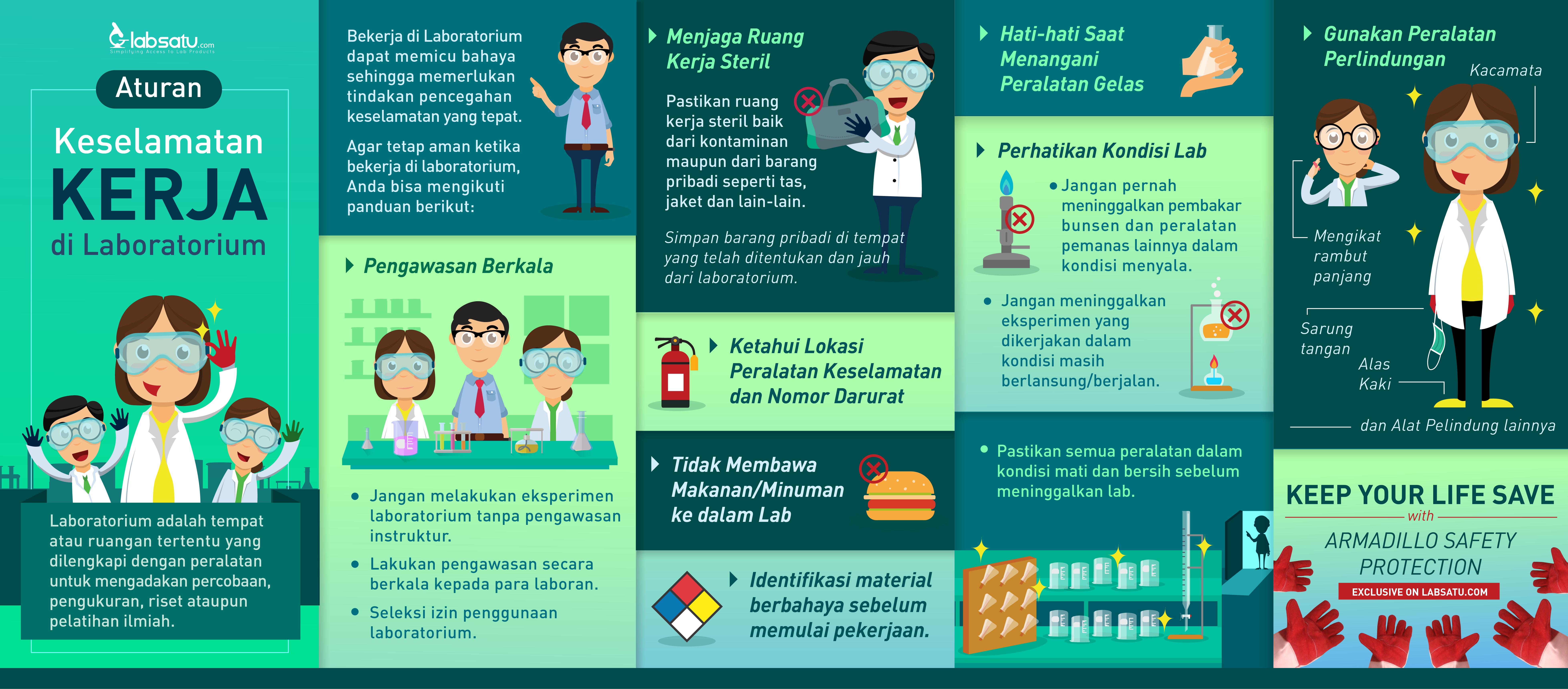 Aturan Keselamatan Kerja Di Laboratorium