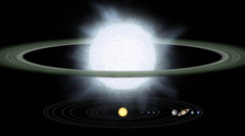 Hypergiant – Bintang Terbesar di Alam Semesta