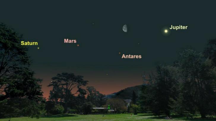 Parade Planet Yang Menghiasi Malam di Bulan Maret