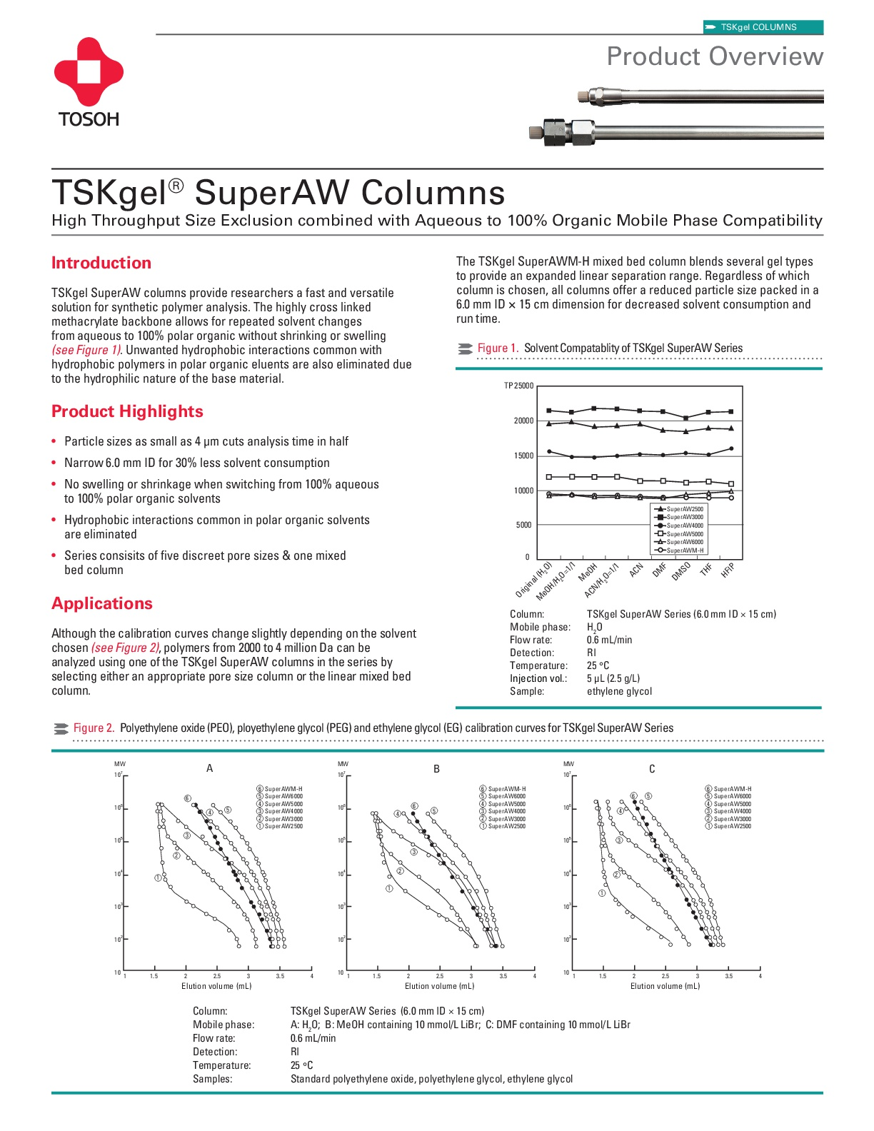 TSKgel SuperAW - Tosoh Bioscience